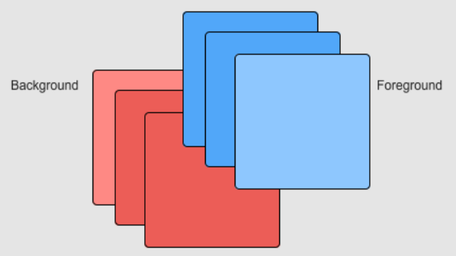 【Max 8】オブジェクトの重なり順を変更する