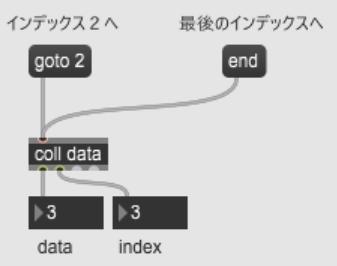 【Max 8】collのデータクエリ