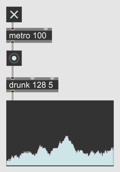 【Max】drunkを使って少しずつランダムに出力する