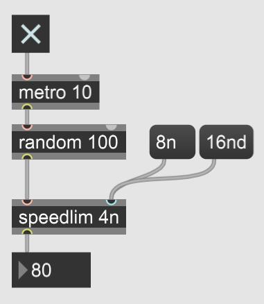 【Max】speedlimとqlimを使ってデータを出力するタイミングを固定する