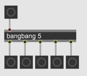 【Max】bangbangで複数のbangを出力する